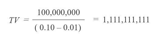 永久成長モデルの計算例