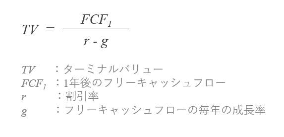 継続成長率モデルの公式