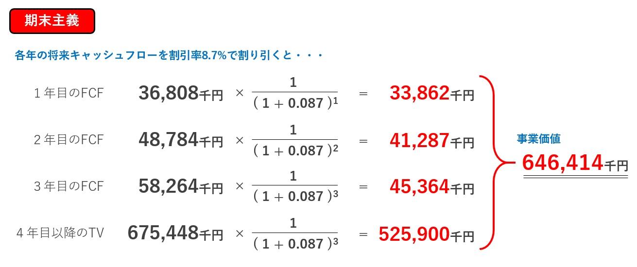 DCF法の計算手順4-1