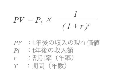 割引計算の一般公式