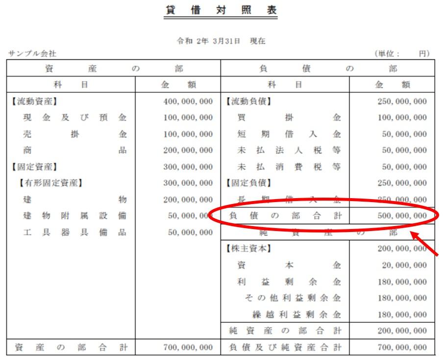 手数料計算シートの使い方1-2
