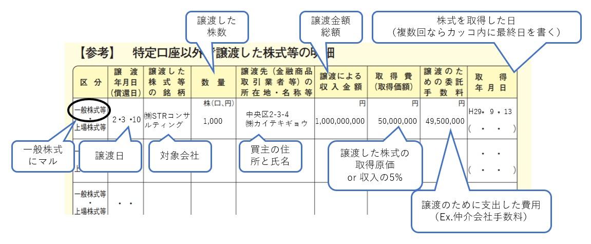 株式等に係る譲渡所得等の金額の計算明細書の記載例